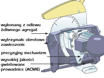 Wnętrze pilarki tarczowej TS250C